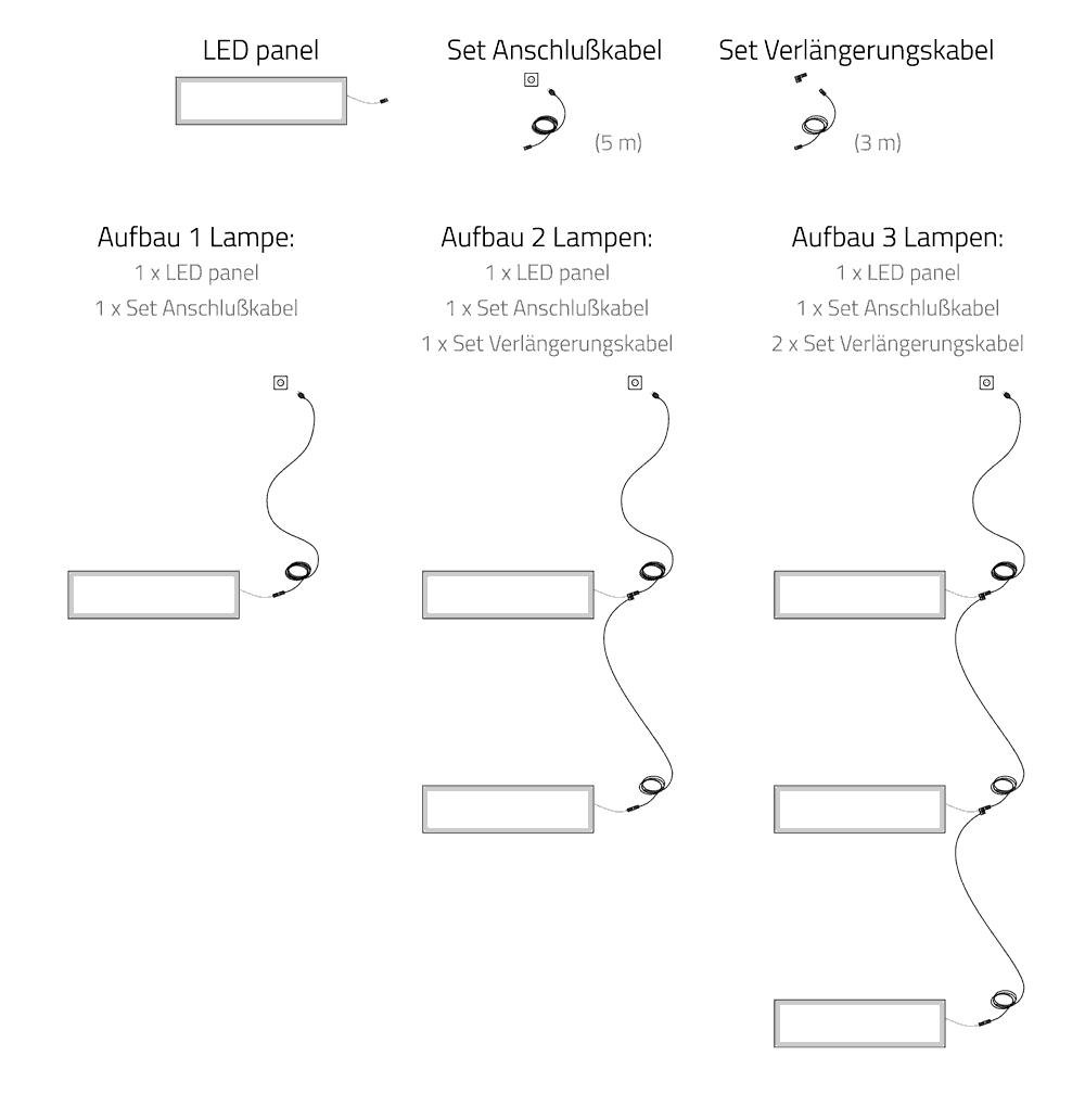 Verlängerungssatz 3 m und Zusatzlampe